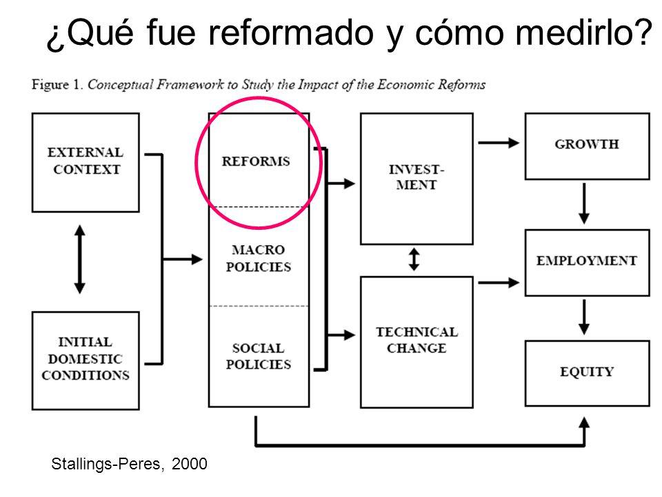 ¿Qué fue reformado y cómo medirlo? Stallings-Peres, 2000