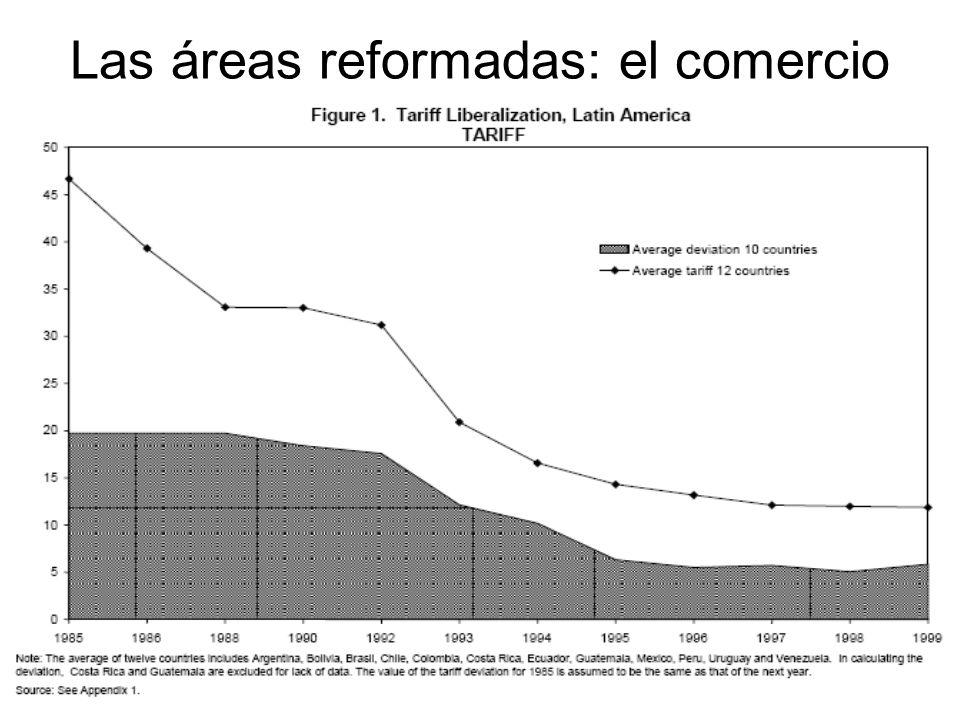 Las áreas reformadas: el comercio