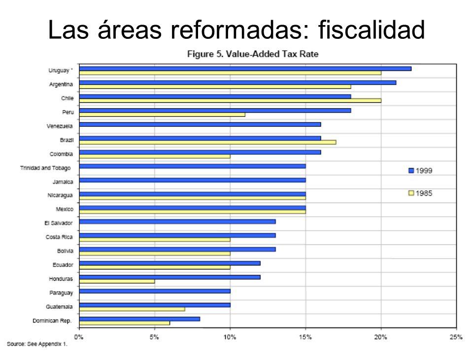 Las áreas reformadas: fiscalidad