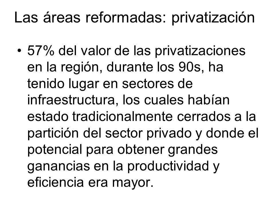 57% del valor de las privatizaciones en la región, durante los 90s, ha tenido lugar en sectores de infraestructura, los cuales habían estado tradicionalmente cerrados a la partición del sector privado y donde el potencial para obtener grandes ganancias en la productividad y eficiencia era mayor.