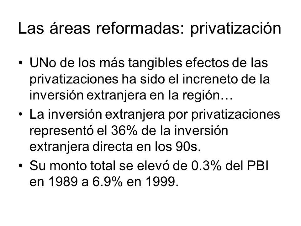 UNo de los más tangibles efectos de las privatizaciones ha sido el increneto de la inversión extranjera en la región… La inversión extranjera por privatizaciones representó el 36% de la inversión extranjera directa en los 90s.