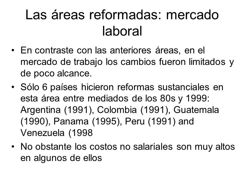 En contraste con las anteriores áreas, en el mercado de trabajo los cambios fueron limitados y de poco alcance. Sólo 6 países hicieron reformas sustan