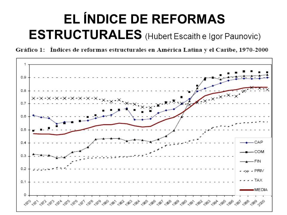 EL ÍNDICE DE REFORMAS ESTRUCTURALES (Hubert Escaith e Igor Paunovic)
