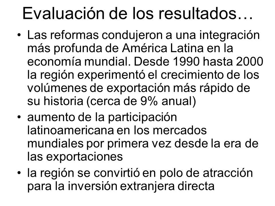 Las reformas condujeron a una integración más profunda de América Latina en la economía mundial. Desde 1990 hasta 2000 la región experimentó el crecim