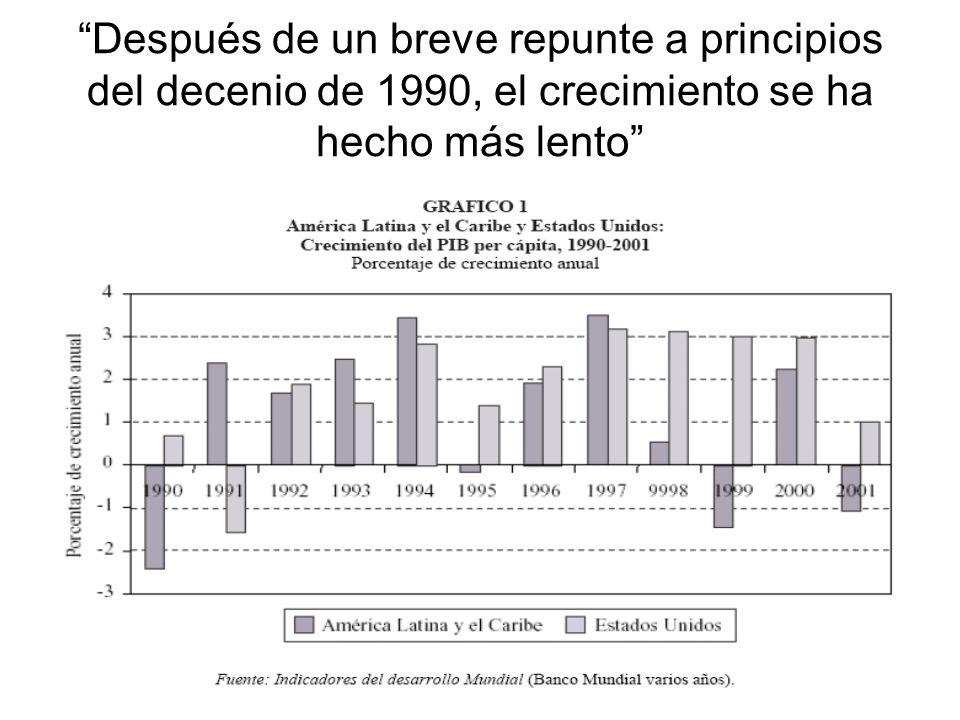 Después de un breve repunte a principios del decenio de 1990, el crecimiento se ha hecho más lento
