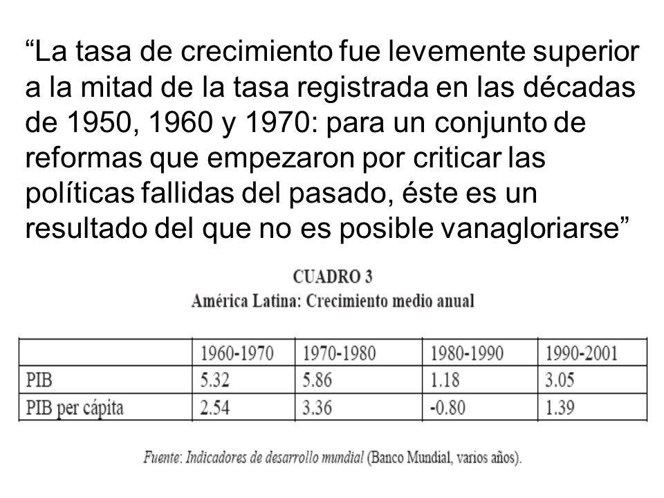 La tasa de crecimiento fue levemente superior a la mitad de la tasa registrada en las décadas de 1950, 1960 y 1970: para un conjunto de reformas que e
