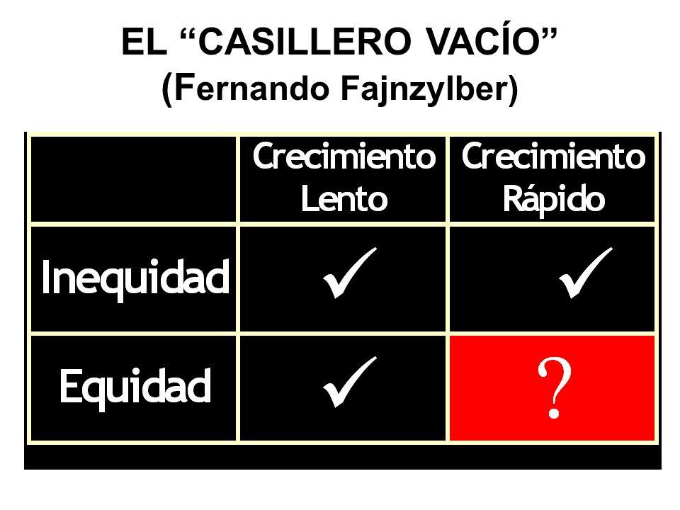 EL CASILLERO VACÍO (F ernando Fajnzylber)