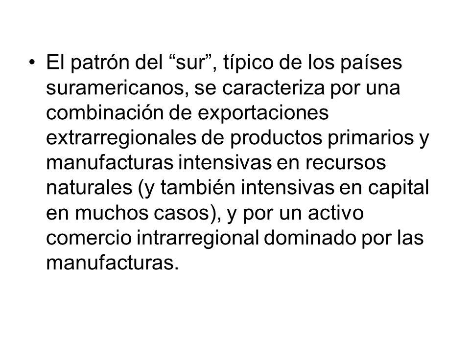 El patrón del sur, típico de los países suramericanos, se caracteriza por una combinación de exportaciones extrarregionales de productos primarios y manufacturas intensivas en recursos naturales (y también intensivas en capital en muchos casos), y por un activo comercio intrarregional dominado por las manufacturas.