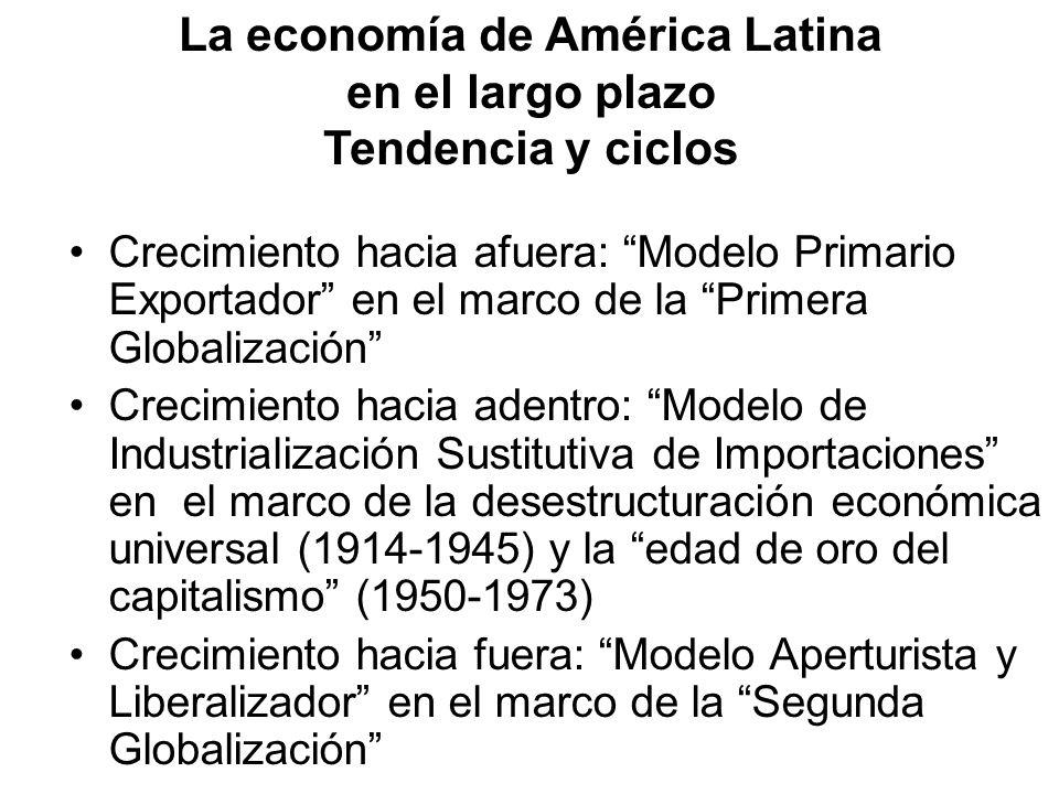 Crecimiento hacia afuera: Modelo Primario Exportador en el marco de la Primera Globalización Crecimiento hacia adentro: Modelo de Industrialización Sustitutiva de Importaciones en el marco de la desestructuración económica universal (1914-1945) y la edad de oro del capitalismo (1950-1973) Crecimiento hacia fuera: Modelo Aperturista y Liberalizador en el marco de la Segunda Globalización La economía de América Latina en el largo plazo Tendencia y ciclos