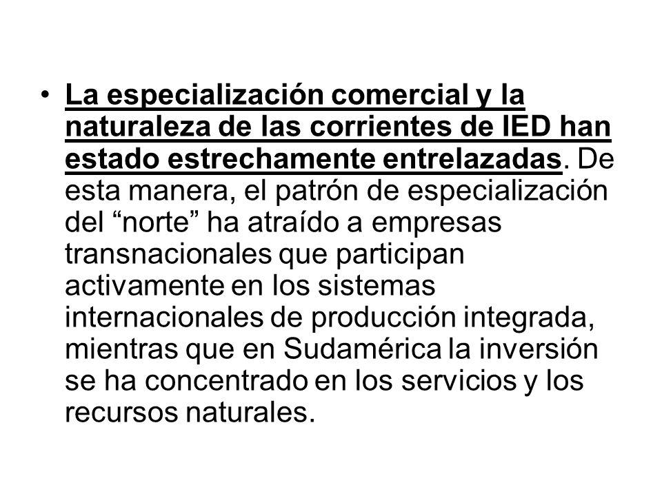 La especialización comercial y la naturaleza de las corrientes de IED han estado estrechamente entrelazadas. De esta manera, el patrón de especializac