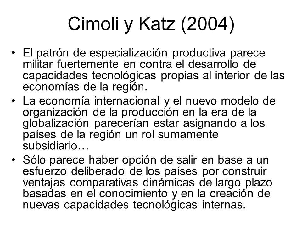 Cimoli y Katz (2004) El patrón de especialización productiva parece militar fuertemente en contra el desarrollo de capacidades tecnológicas propias al interior de las economías de la región.