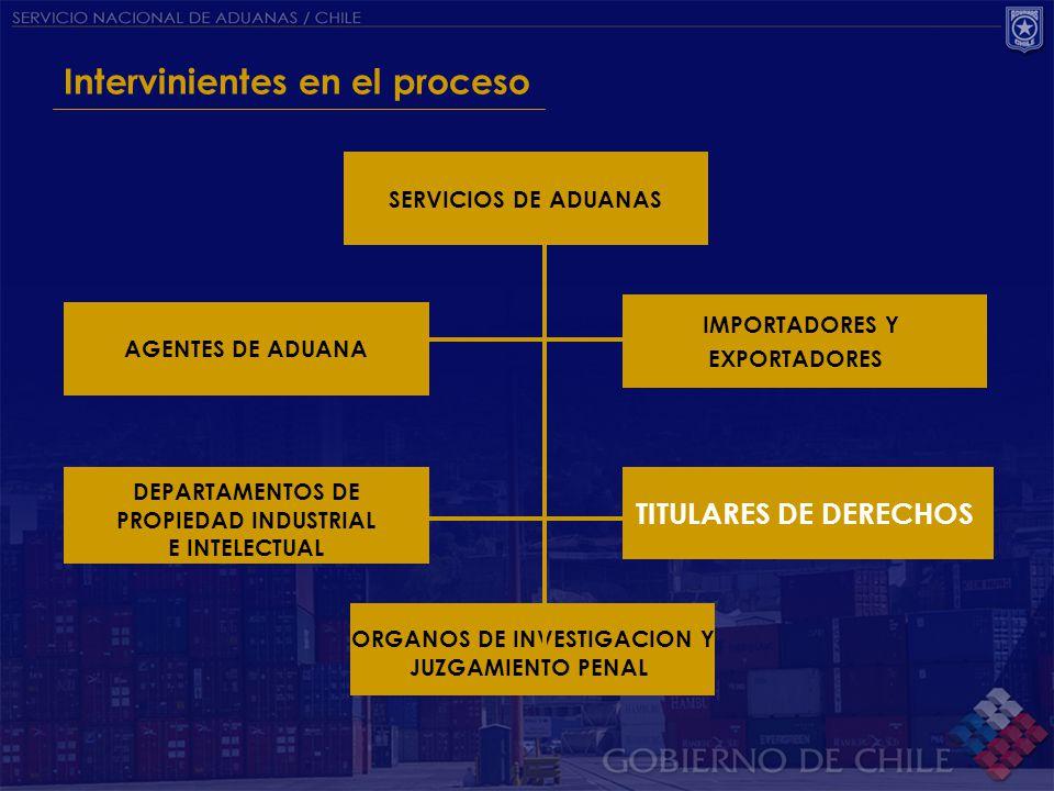 ROL DE LOS TITULARES DE DERECHOS Compartir e intercambiar información.