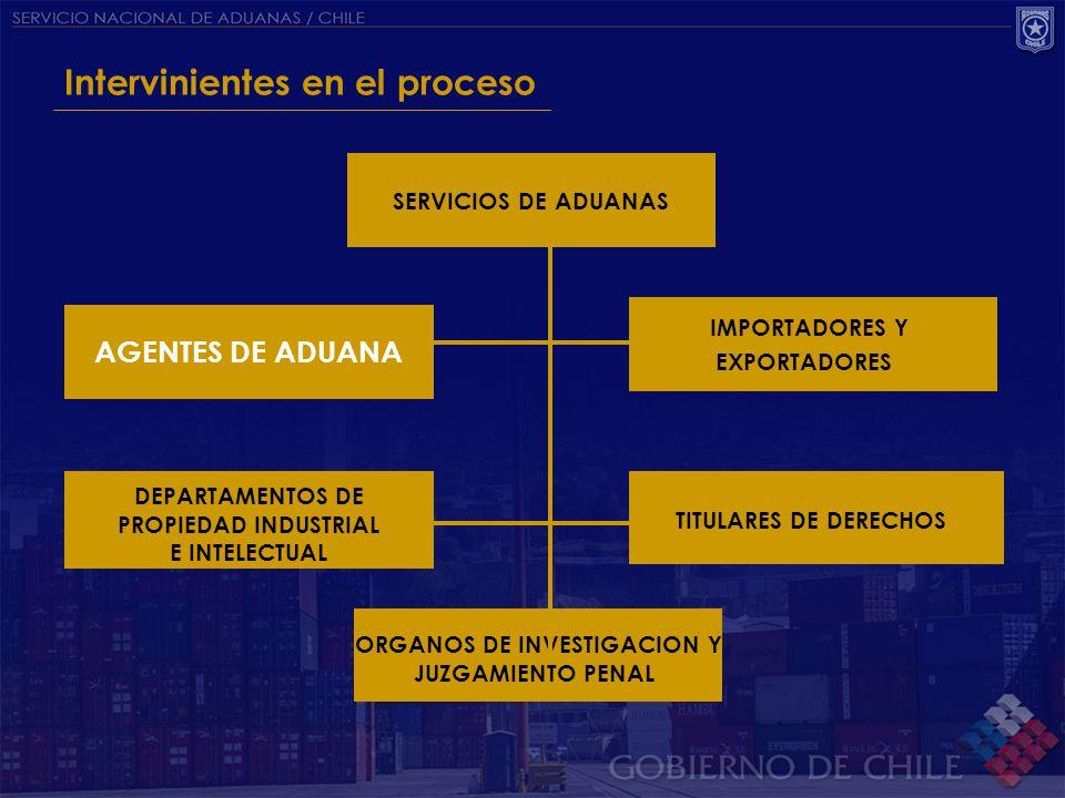 Dada la función del Agente de Aduanas, su rol es clave en la protección de la Propiedad Intelectual.