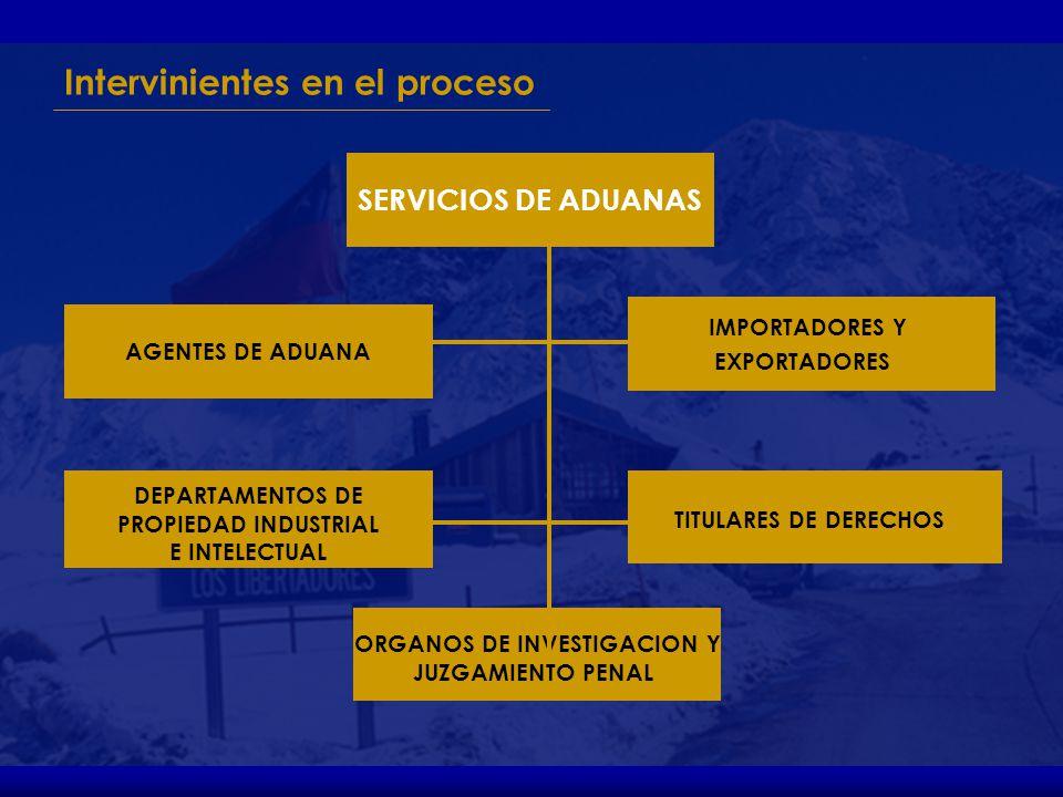 Rol de los Servicios de Aduana: Lo que resta por hacer Consolidar las mejores prácticas: fortaleciendo la alianza público-publico y público-privada.