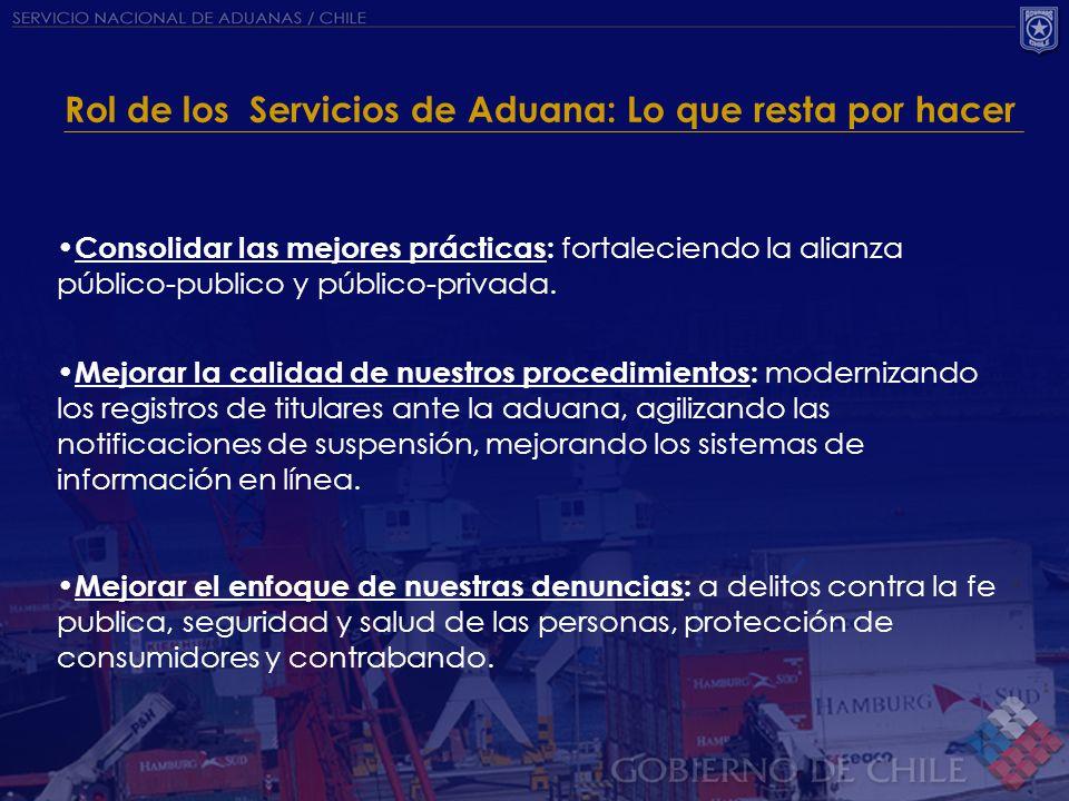 Rol de los Servicios de Aduana: Lo que resta por hacer Consolidar las mejores prácticas: fortaleciendo la alianza público-publico y público-privada. M