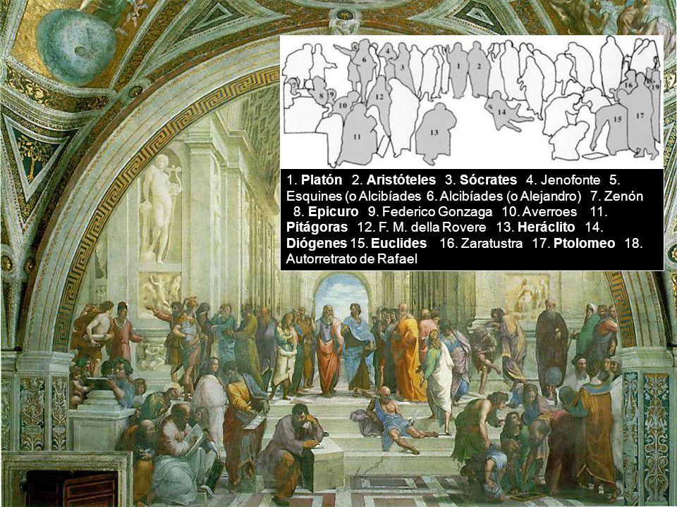 1. Platón 2. Aristóteles 3. Sócrates 4. Jenofonte 5. Esquines (o Alcibíades 6. Alcibíades (o Alejandro) 7. Zenón 8. Epicuro 9. Federico Gonzaga 10. Av