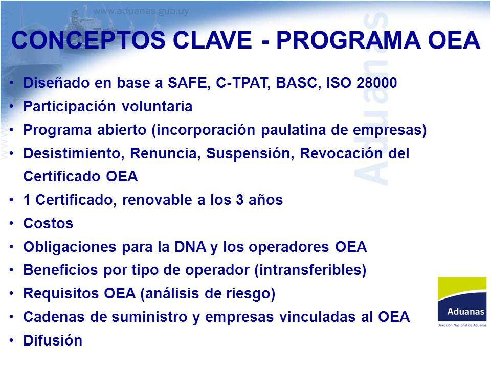 CONCEPTOS CLAVE - PROGRAMA OEA Diseñado en base a SAFE, C-TPAT, BASC, ISO 28000 Participación voluntaria Programa abierto (incorporación paulatina de