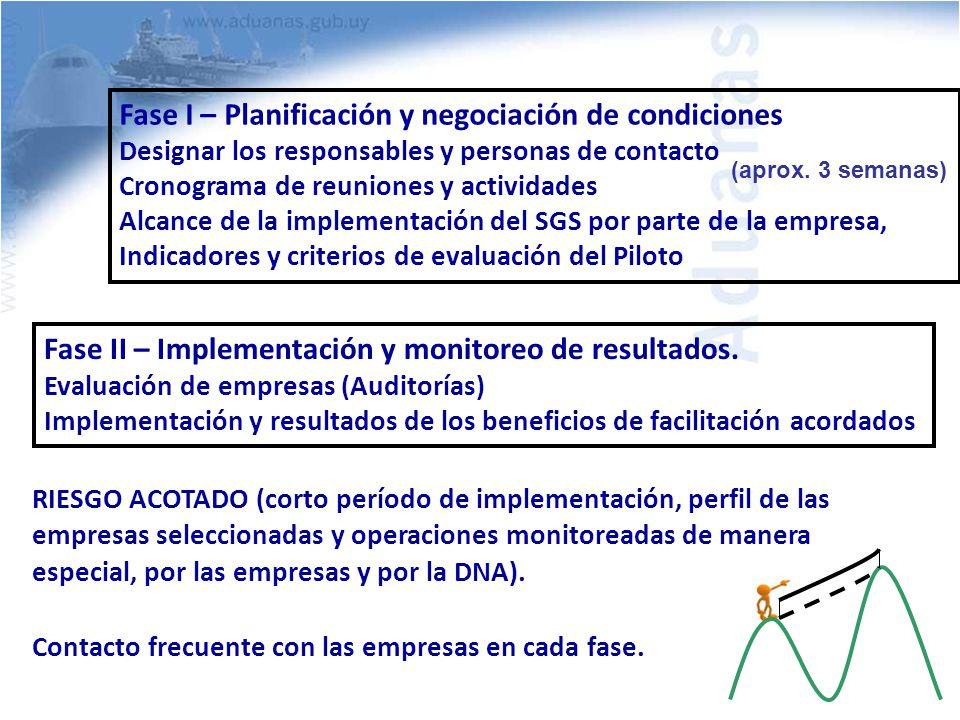 Fase I – Planificación y negociación de condiciones Designar los responsables y personas de contacto Cronograma de reuniones y actividades Alcance de