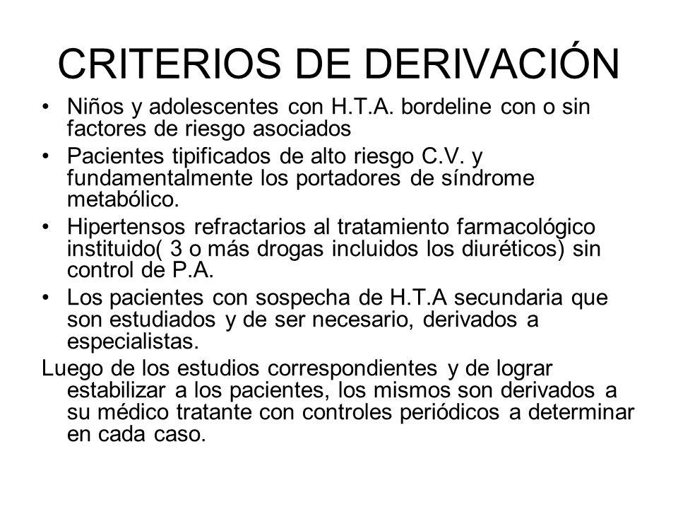 CRITERIOS DE DERIVACIÓN Niños y adolescentes con H.T.A.