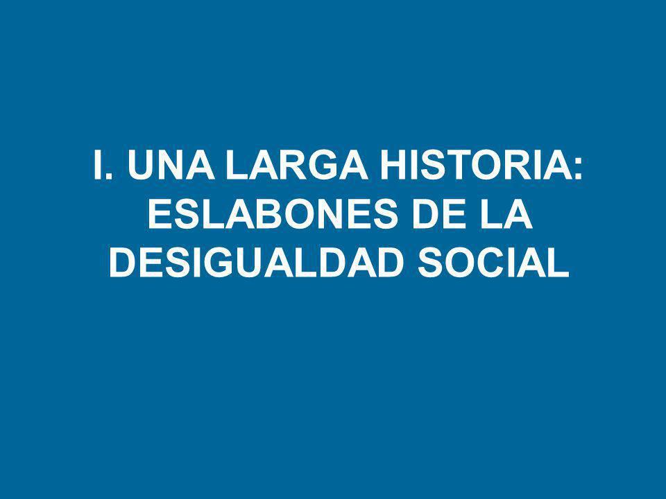 I. UNA LARGA HISTORIA: ESLABONES DE LA DESIGUALDAD SOCIAL