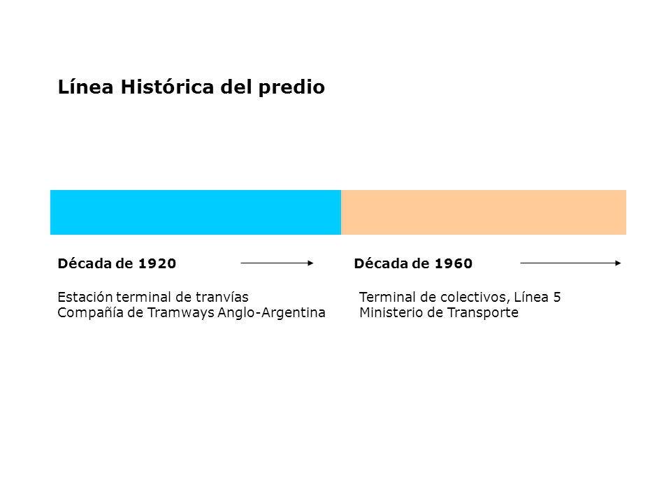 Línea Histórica del predio Década de 1920Década de 1960 Estación terminal de tranvías Compañía de Tramways Anglo-Argentina Terminal de colectivos, Línea 5 Ministerio de Transporte
