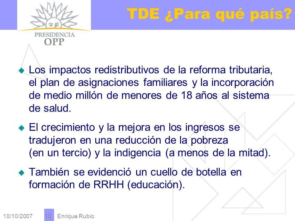 10/10/2007 Enrique Rubio 10 TDE ¿Para qué país.