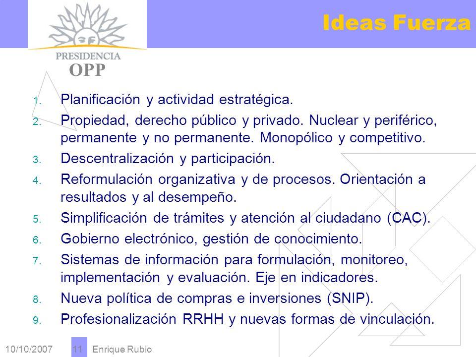 10/10/2007 Enrique Rubio 11 Ideas Fuerza PRESIDENCIA OPP 1.
