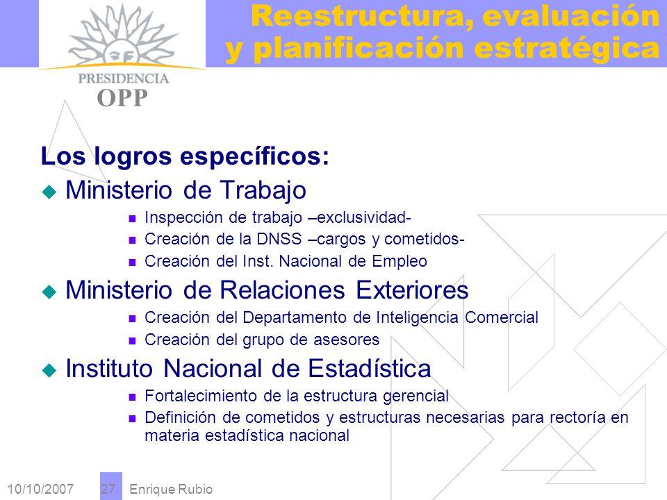 10/10/2007 Enrique Rubio 27 Reestructura, evaluación y planificación estratégica PRESIDENCIA OPP Los logros específicos: Ministerio de Trabajo Inspección de trabajo –exclusividad- Creación de la DNSS –cargos y cometidos- Creación del Inst.