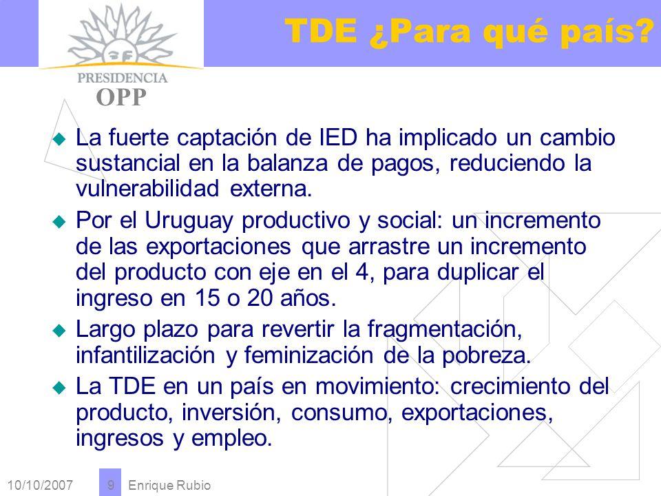 10/10/2007 Enrique Rubio 9 TDE ¿Para qué país.