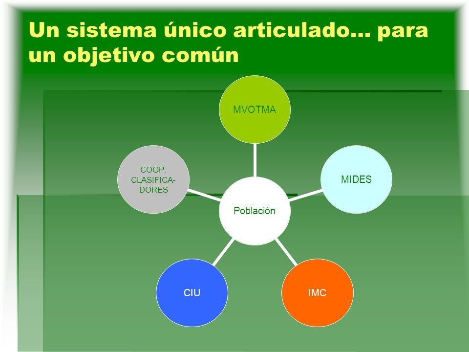 Un sistema único articulado… para un objetivo común Población MVOTMAMIDESIMCCIU COOP.