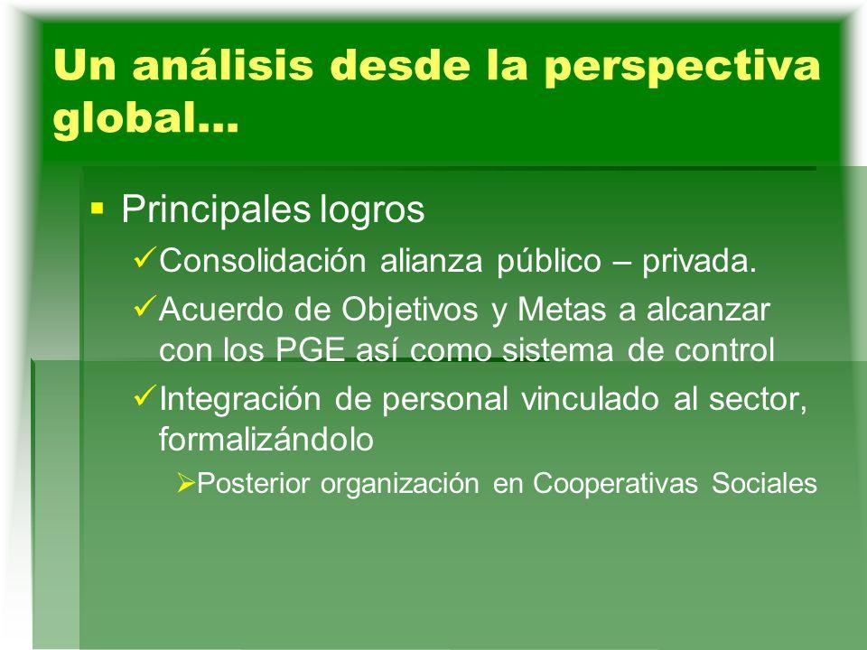 Un análisis desde la perspectiva global… Principales logros Consolidación alianza público – privada.
