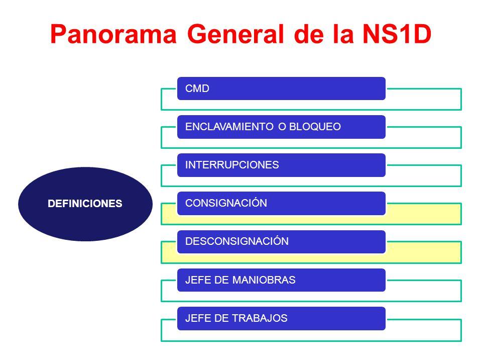Panorama General de la NS1D PROCEDIMIENTOS DE COMUNICACIÓN