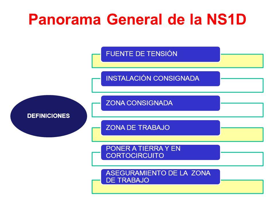 Panorama General de la NS1D DISPOSICIONES DE SEGURIDAD PERSONAL
