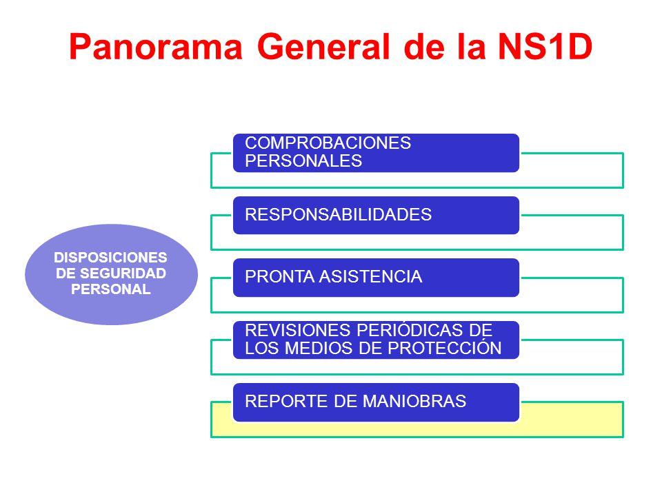 Procedimientos Operativos PREPARACIÓN DE LAS TAREASEJECUCIÓNFINALIZACIÓN DE LAS TAREAS
