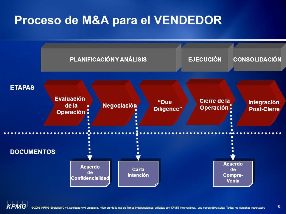 © 2008 KPMG Sociedad Civil, sociedad civil uruguaya, miembro de la red de firmas independientes afiliadas con KPMG International, una cooperativa suiza.