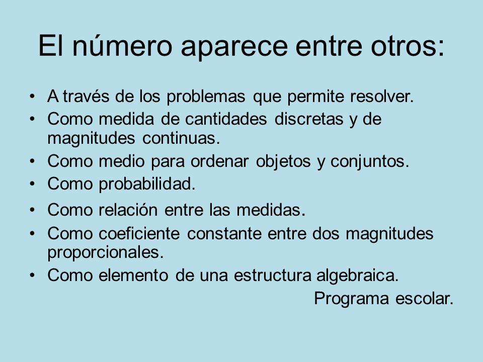 El número aparece entre otros: A través de los problemas que permite resolver. Como medida de cantidades discretas y de magnitudes continuas. Como med