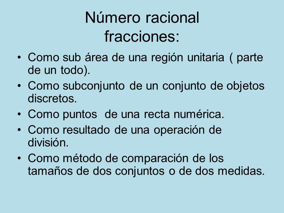 Número racional fracciones: Como sub área de una región unitaria ( parte de un todo). Como subconjunto de un conjunto de objetos discretos. Como punto