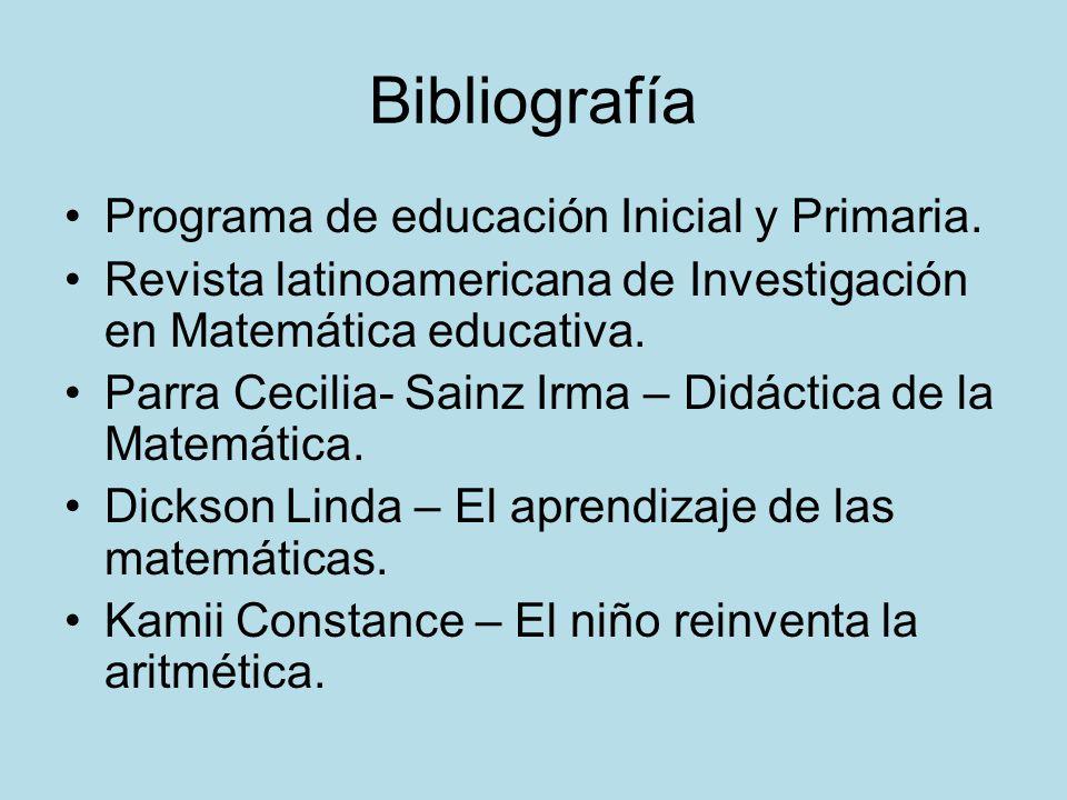 Bibliografía Programa de educación Inicial y Primaria. Revista latinoamericana de Investigación en Matemática educativa. Parra Cecilia- Sainz Irma – D