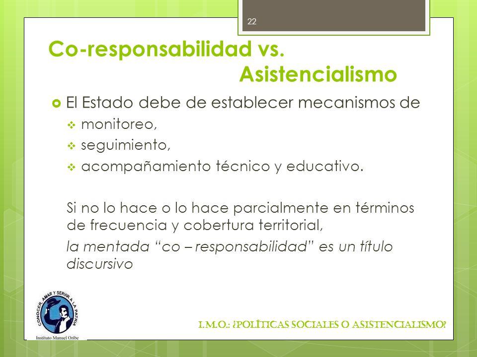 Co-responsabilidad vs. Asistencialismo El Estado debe de establecer mecanismos de monitoreo, seguimiento, acompañamiento técnico y educativo. Si no lo