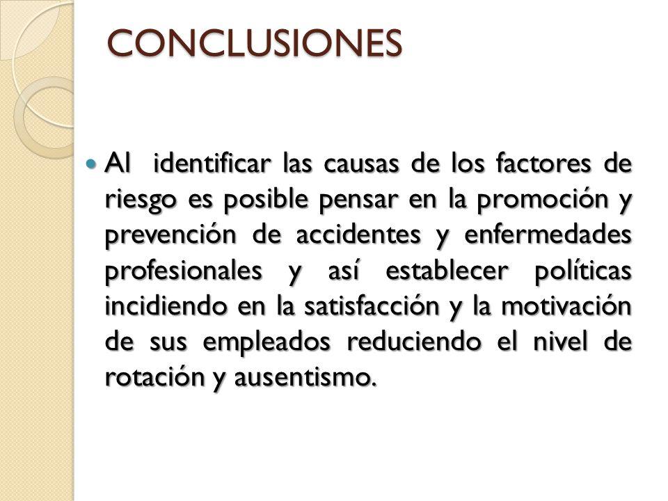 CONCLUSIONES Al identificar las causas de los factores de riesgo es posible pensar en la promoción y prevención de accidentes y enfermedades profesion