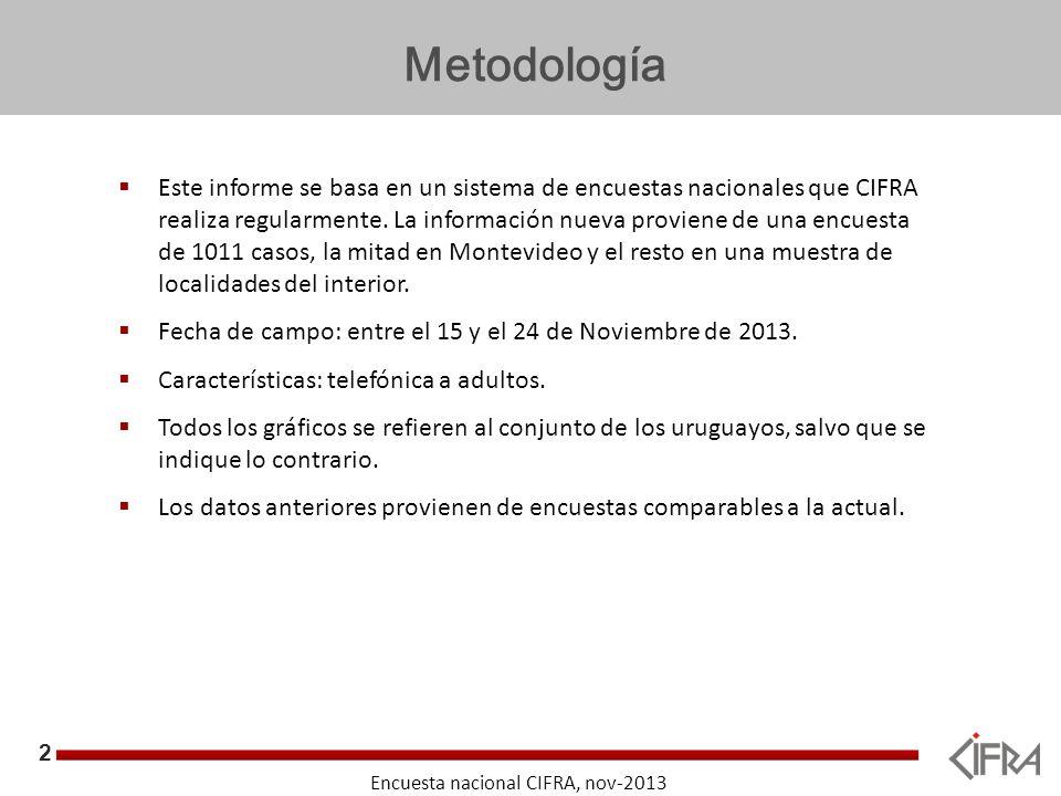 Encuesta nacional CIFRA, nov-2013 2 Objetivos Metodología Este informe se basa en un sistema de encuestas nacionales que CIFRA realiza regularmente.