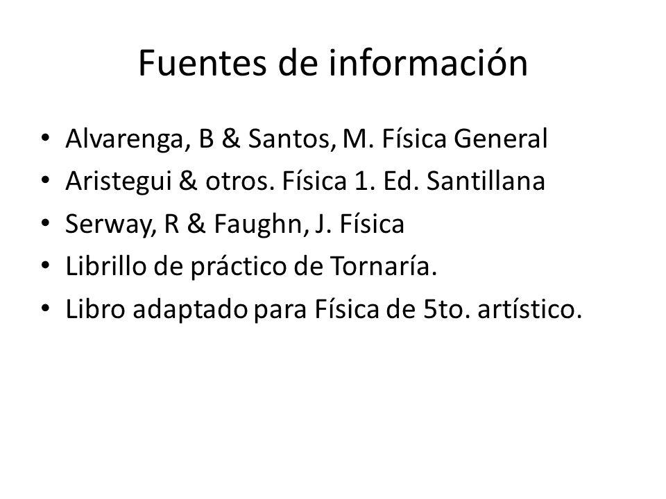 Fuentes de información Alvarenga, B & Santos, M.Física General Aristegui & otros.