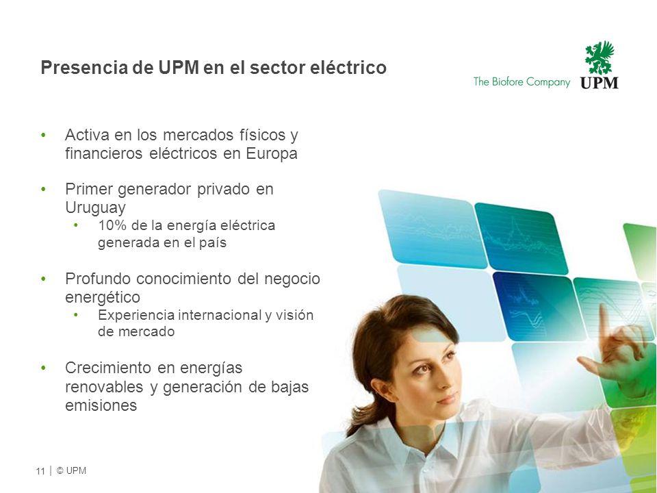 Activa en los mercados físicos y financieros eléctricos en Europa Primer generador privado en Uruguay 10% de la energía eléctrica generada en el país Profundo conocimiento del negocio energético Experiencia internacional y visión de mercado Crecimiento en energías renovables y generación de bajas emisiones 11 | © UPMU Presencia de UPM en el sector eléctrico