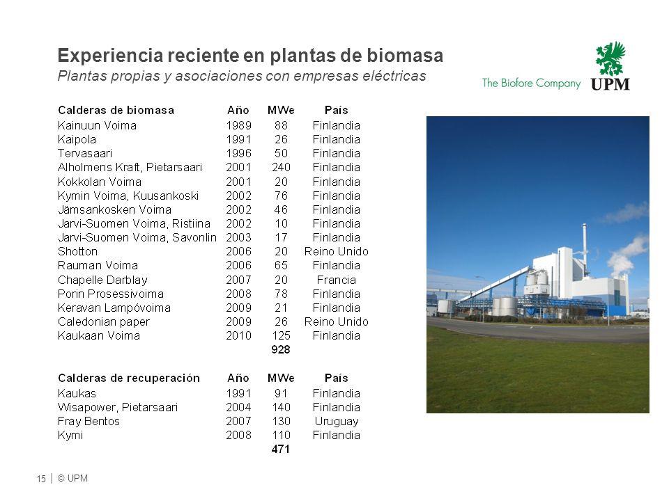 Experiencia reciente en plantas de biomasa Plantas propias y asociaciones con empresas eléctricas 15 | © UPMU