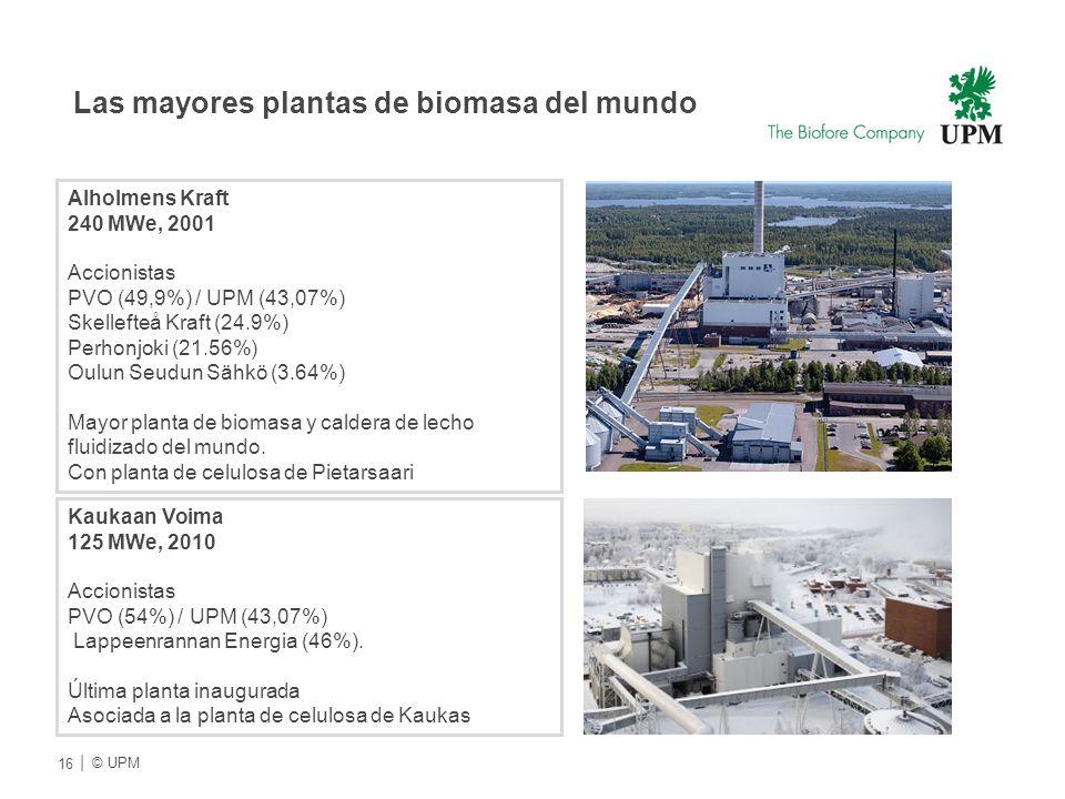 Kaukaan Voima 125 MWe, 2010 Accionistas PVO (54%) / UPM (43,07%) Lappeenrannan Energia (46%). Última planta inaugurada Asociada a la planta de celulos