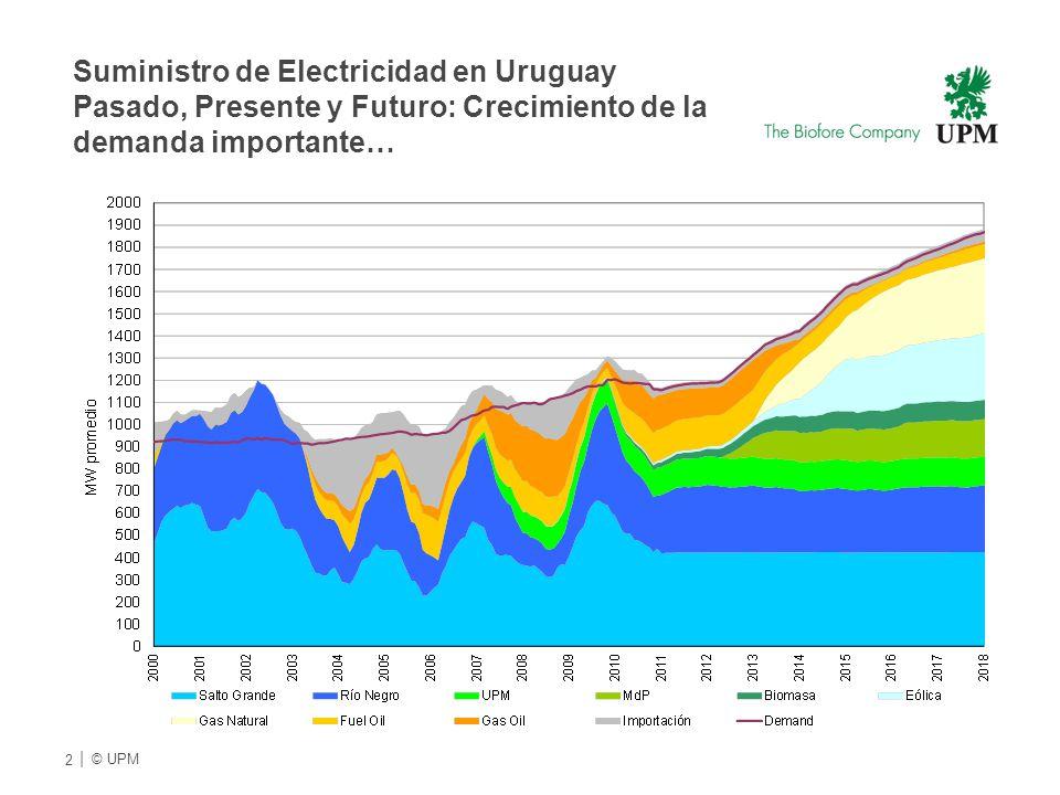 Suministro de Electricidad en Uruguay Pasado, Presente y Futuro: Crecimiento de la demanda importante… 2 | © UPMU