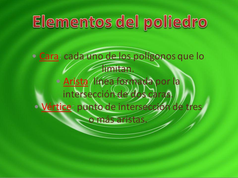 TIPOS DE POLIEDROS Poliedro regular es aquel que cumple: Sus caras son polígonos regulares iguales.