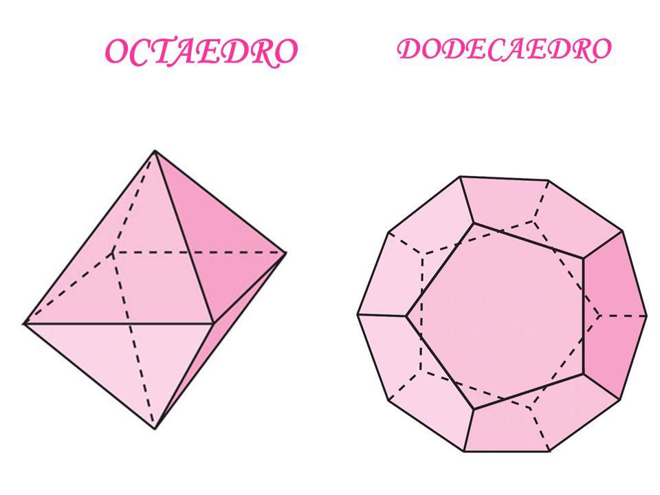 OCTAEDRO _ Los polígonos que forman sus caras son Triángulos equiláteros _ Tiene 8 caras _ Tiene 6 vértices _ Tiene 12 Aristas DODECAEDRO _ Los polígonos que forman sus caras son Rectángulos Regulares _ Tiene 12 caras _ Tiene 20 Vértices _ Tiene 30 Aristas