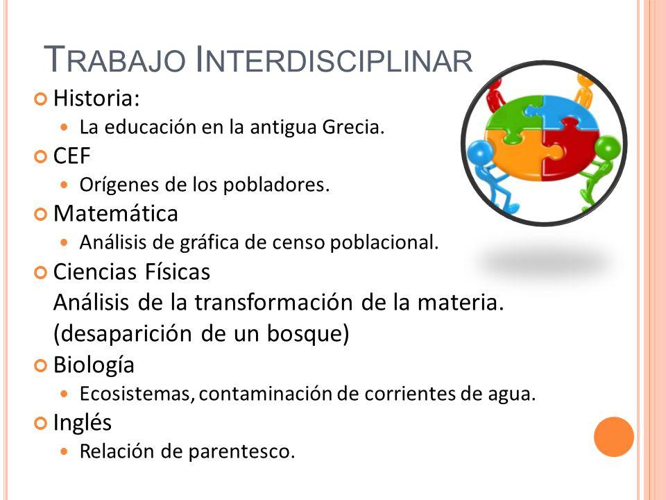 T RABAJO I NTERDISCIPLINAR Idioma Español Evolución de los medios de comunicación.