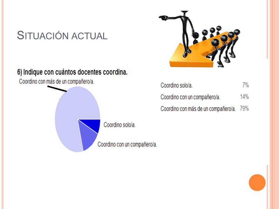 P LATAFORMA C AMPUS V IRTUAL educacionbasica5.webnode.com.uy educacionbasica.es educacionbasicautu@gmail.com 099375353